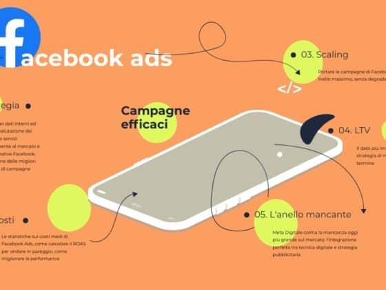 Tutta la verità su Facebook Ads 2021: quali prodotti e servizi funzionano, statistiche, costi, scaling